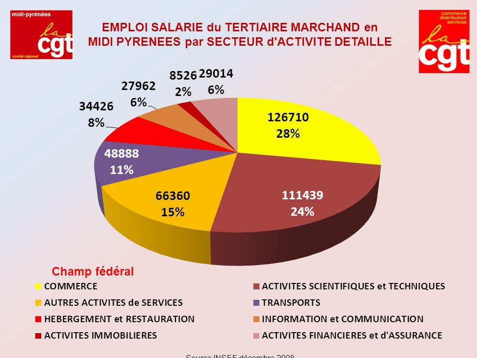 SALARIES et ETABLISSEMENTS du CHAMP FEDERAL en MIDI PYRENEES Source INSEE décembre 2008
