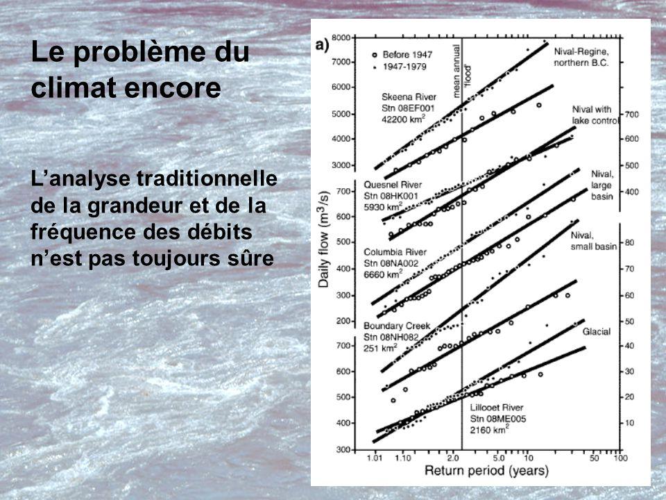 Le problème du climat encore L'analyse traditionnelle de la grandeur et de la fréquence des débits n'est pas toujours sûre