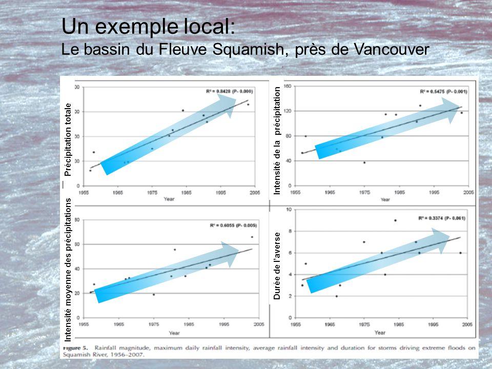 Un exemple local: Le bassin du Fleuve Squamish, près de Vancouver Intensité de la précipitation Précipitation totale Durée de l'averse Intensité moyenne des précipitations