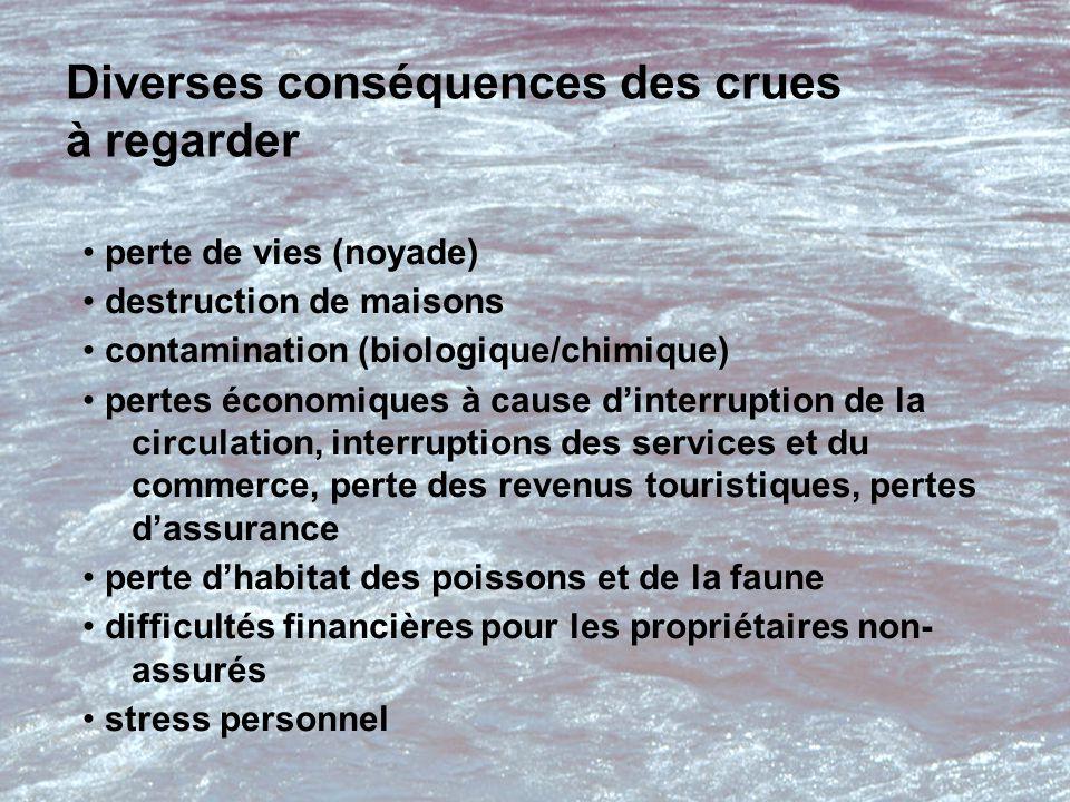 Vulnérabilité des services indispensables (hauteur d'inondation)