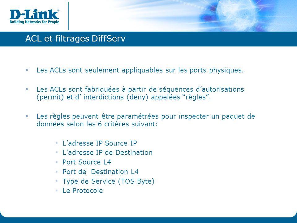 ACL et filtrages DiffServ  Les ACLs sont seulement appliquables sur les ports physiques.  Les ACLs sont fabriquées à partir de séquences d'autorisat