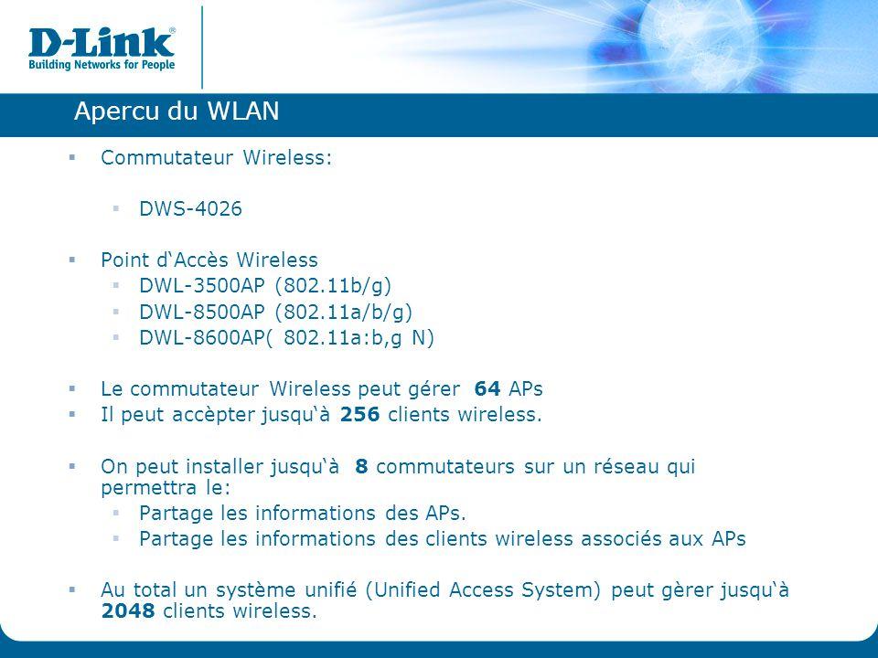 Apercu du WLAN  Commutateur Wireless:  DWS-4026  Point d'Accès Wireless  DWL-3500AP (802.11b/g)  DWL-8500AP (802.11a/b/g)  DWL-8600AP( 802.11a:b