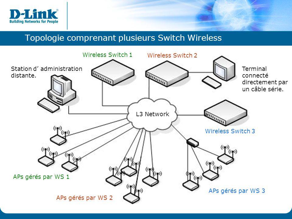 Topologie comprenant plusieurs Switch Wireless L3 Network APs gérés par WS 1 Wireless Switch 1 Wireless Switch 2 Wireless Switch 3 APs gérés par WS 2