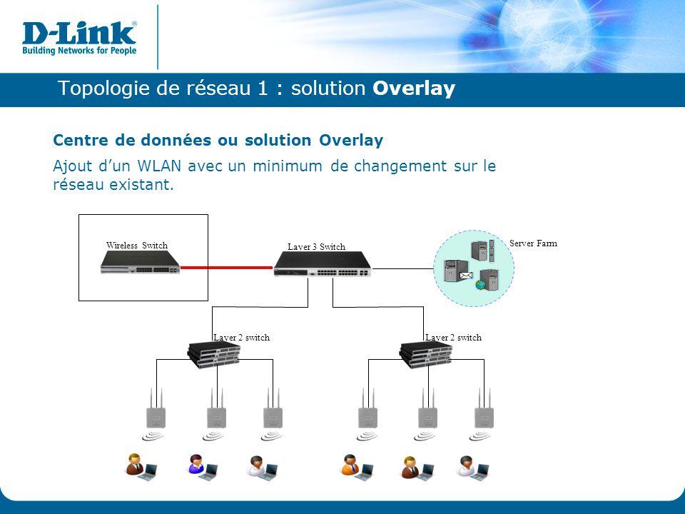 Centre de données ou solution Overlay Ajout d'un WLAN avec un minimum de changement sur le réseau existant. Topologie de réseau 1 : solution Overlay W