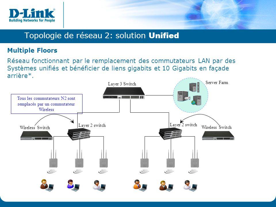 Multiple Floors Réseau fonctionnant par le remplacement des commutateurs LAN par des Systèmes unifiés et bénéficier de liens gigabits et 10 Gigabits e