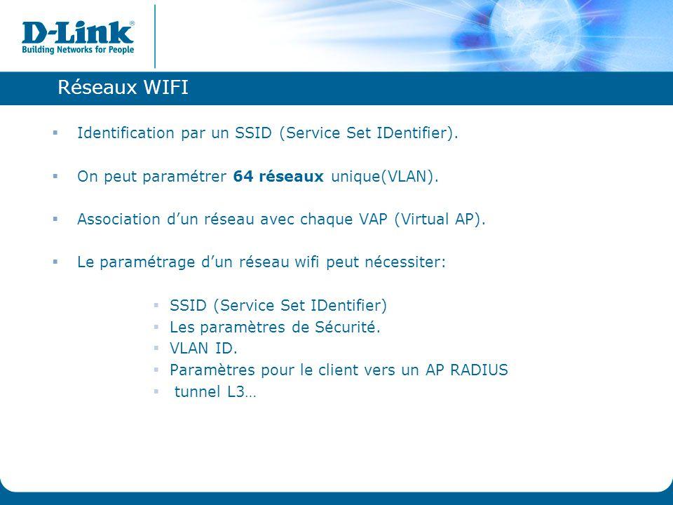  Identification par un SSID (Service Set IDentifier).  On peut paramétrer 64 réseaux unique(VLAN).  Association d'un réseau avec chaque VAP (Virtua