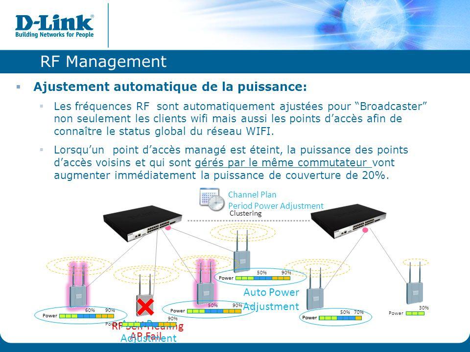 """RF Management  Ajustement automatique de la puissance:  Les fréquences RF sont automatiquement ajustées pour """"Broadcaster"""" non seulement les clients"""