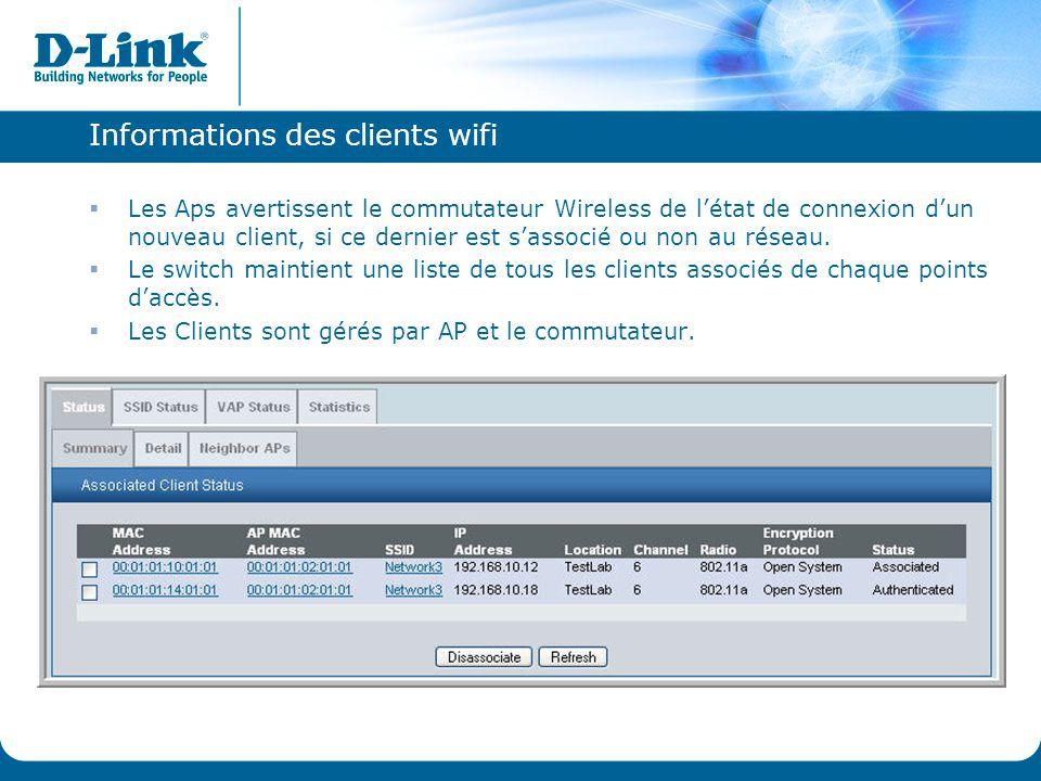 Informations des clients wifi  Les Aps avertissent le commutateur Wireless de l'état de connexion d'un nouveau client, si ce dernier est s'associé ou