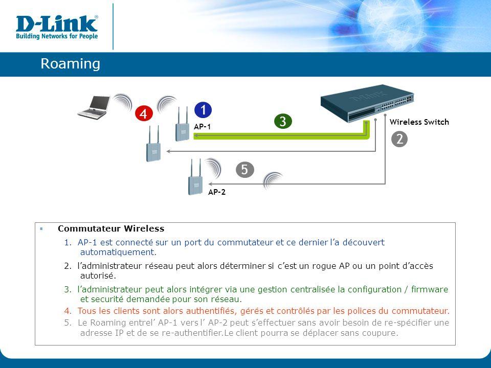 3  Commutateur Wireless 1. AP-1 est connecté sur un port du commutateur et ce dernier l'a découvert automatiquement. 2. l'administrateur réseau peut
