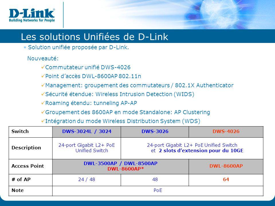 Solution unifiée proposée par D-Link. SwitchDWS-3024L / 3024DWS-3026DWS-4026 Description 24-port Gigabit L2+ PoE Unified Switch 24-port Gigabit L2+ Po