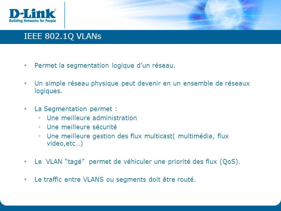 IEEE 802.1Q VLANs  Permet la segmentation logique d'un réseau.  Un simple réseau physique peut devenir en un ensemble de réseaux logiques.  La Segm
