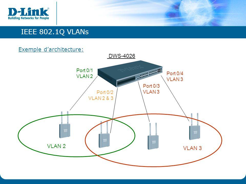 IEEE 802.1Q VLANs VLAN 2 VLAN 3 Port 0/4 VLAN 3 Port 0/3 VLAN 3 Port 0/2 VLAN 2 & 3 Port 0/1 VLAN 2 DWS-4026 Exemple d'architecture: