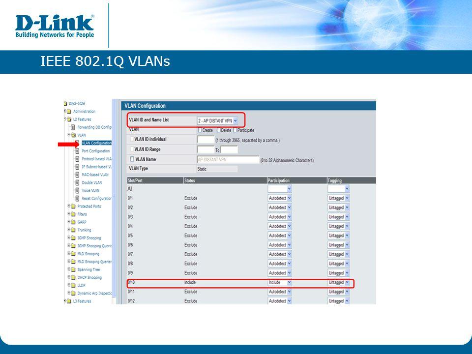IEEE 802.1Q VLANs
