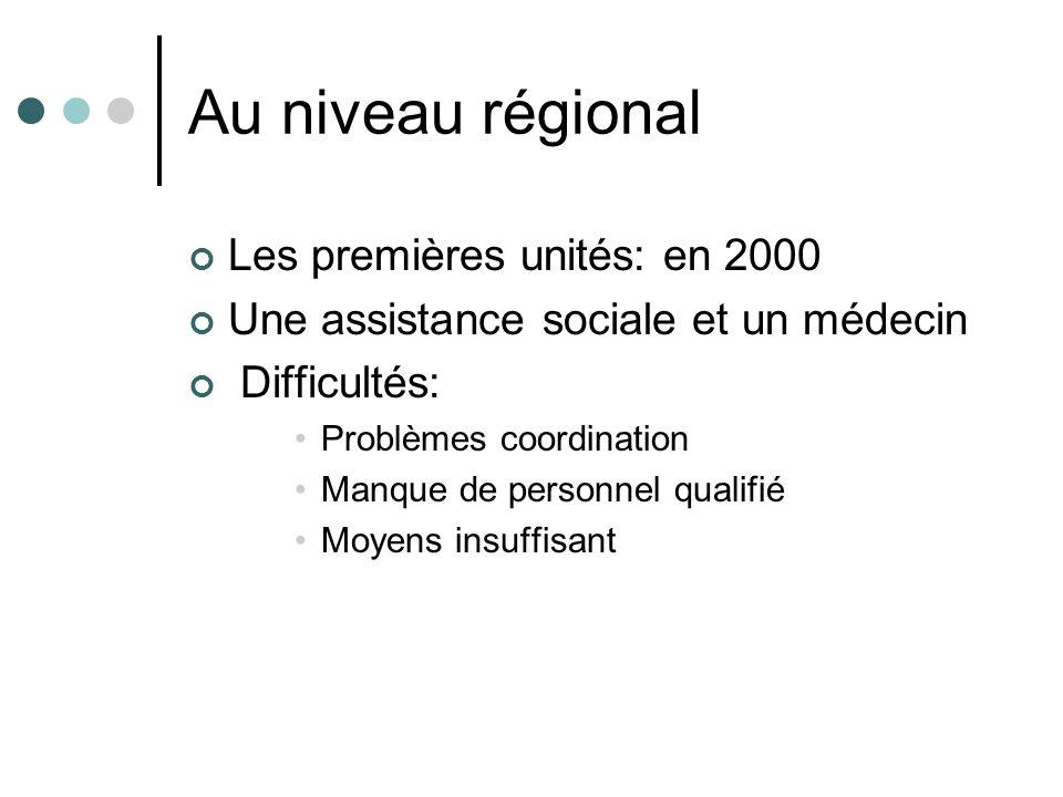 Au niveau régional Les premières unités: en 2000 Une assistance sociale et un médecin Difficultés: Problèmes coordination Manque de personnel qualifié Moyens insuffisant