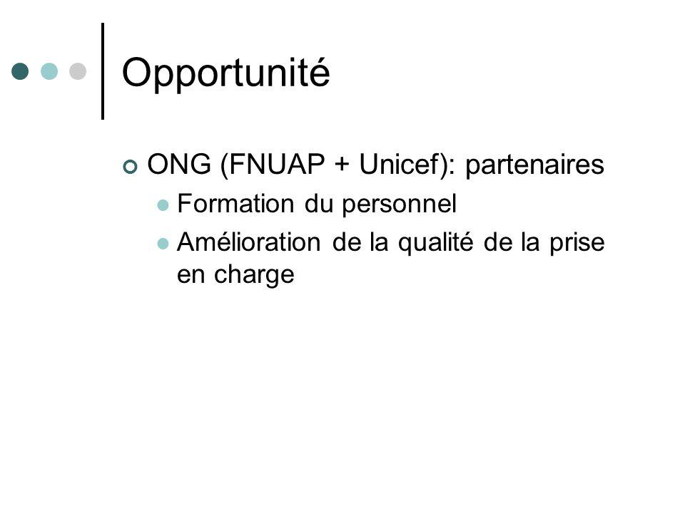 Opportunité ONG (FNUAP + Unicef): partenaires Formation du personnel Amélioration de la qualité de la prise en charge