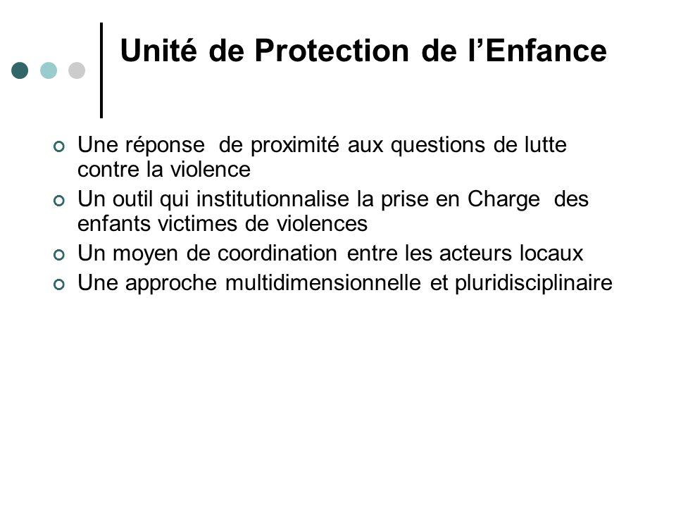 Unité de Protection de l'Enfance Une réponse de proximité aux questions de lutte contre la violence Un outil qui institutionnalise la prise en Charge