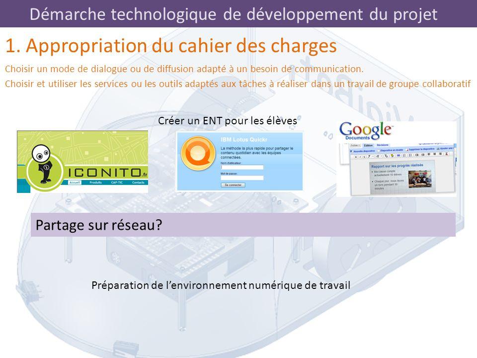 Démarche technologique de développement du projet Préparation de l'environnement numérique de travail Créer un ENT pour les élèves 1. Appropriation du