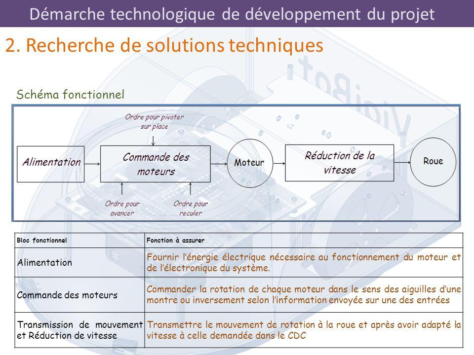Démarche technologique de développement du projet Schéma fonctionnel 2. Recherche de solutions techniques Bloc fonctionnelFonction à assurer Alimentat