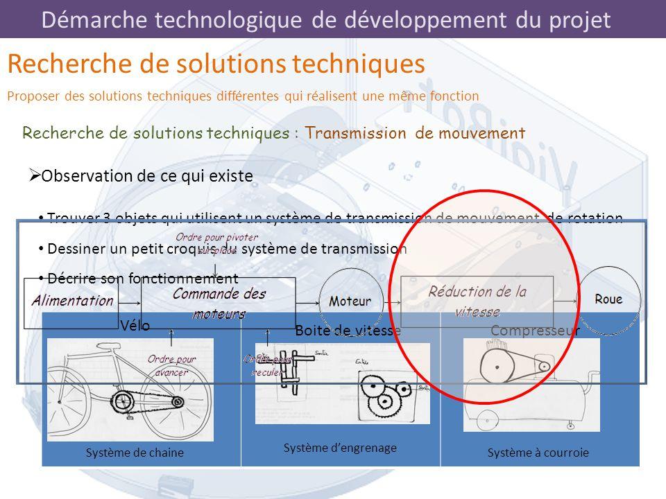 Démarche technologique de développement du projet Recherche de solutions techniques : Transmission de mouvement Recherche de solutions techniques Prop