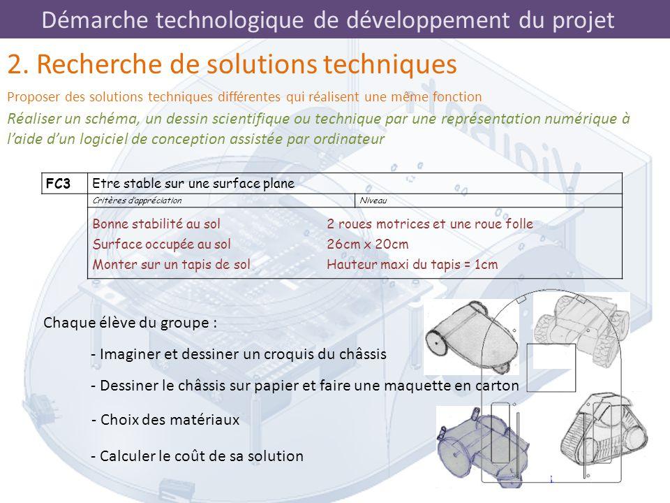 Démarche technologique de développement du projet FC3Etre stable sur une surface plane Critères d'appréciationNiveau Bonne stabilité au sol 2 roues mo
