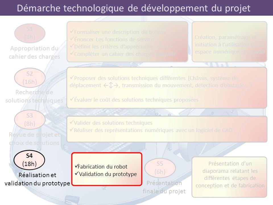 Démarche technologique de développement du projet S1 (4h) Appropriation du cahier des charges Formaliser une description du besoin Énoncer Les fonctio