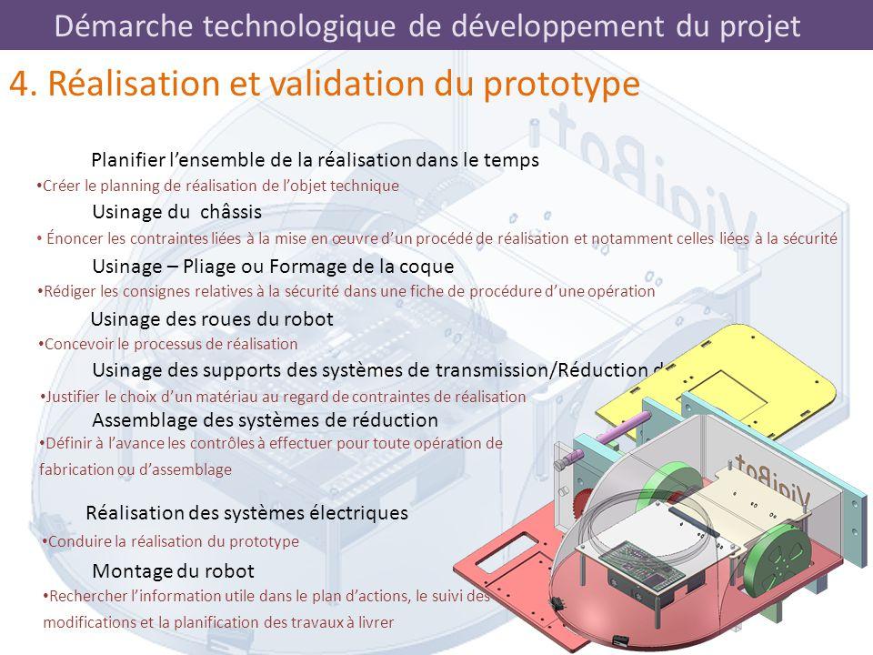 Démarche technologique de développement du projet 4. Réalisation et validation du prototype Planifier l'ensemble de la réalisation dans le temps Usina