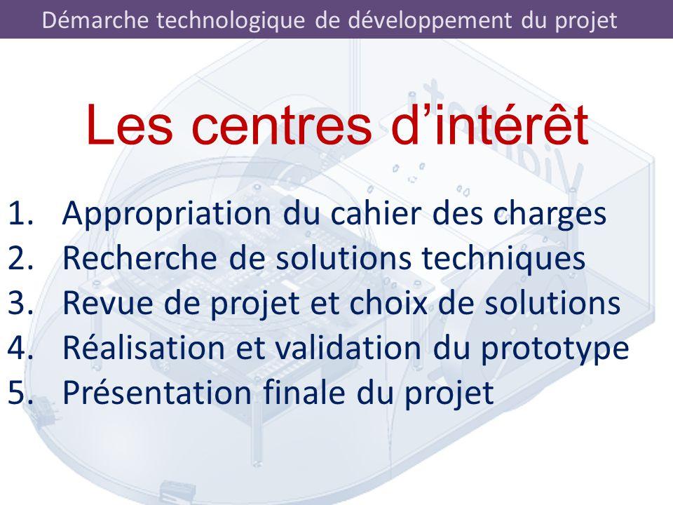 Démarche technologique de développement du projet 1.Appropriation du cahier des charges 2.Recherche de solutions techniques 3.Revue de projet et choix