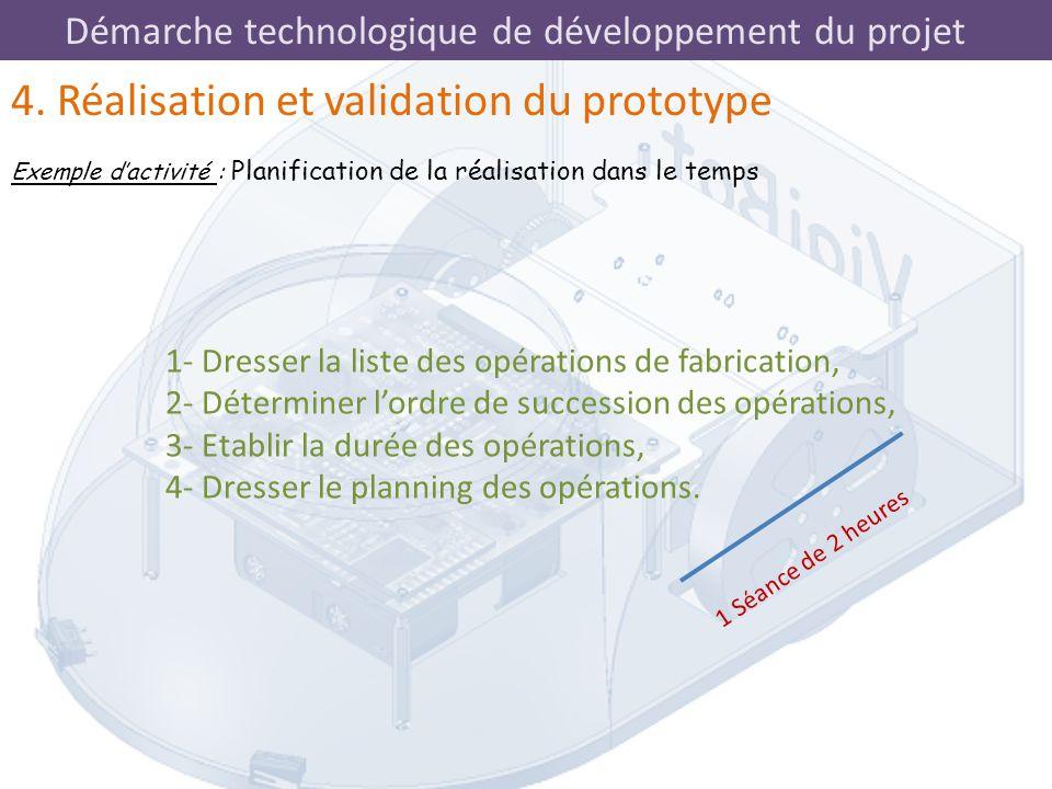 Démarche technologique de développement du projet 1- Dresser la liste des opérations de fabrication, 2- Déterminer l'ordre de succession des opération