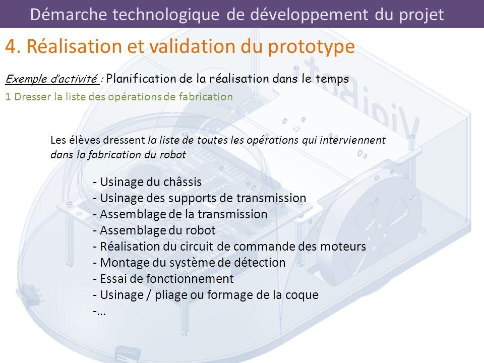 Démarche technologique de développement du projet 1 Dresser la liste des opérations de fabrication - Usinage du châssis - Usinage des supports de tran