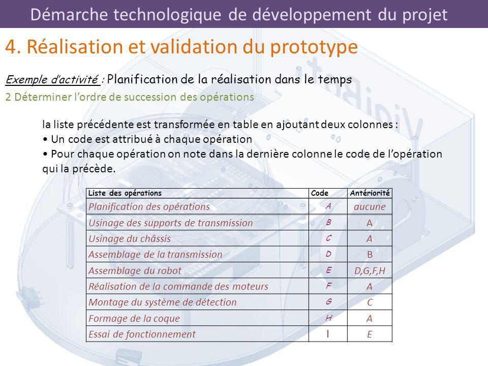 Démarche technologique de développement du projet 2 Déterminer l'ordre de succession des opérations la liste précédente est transformée en table en aj