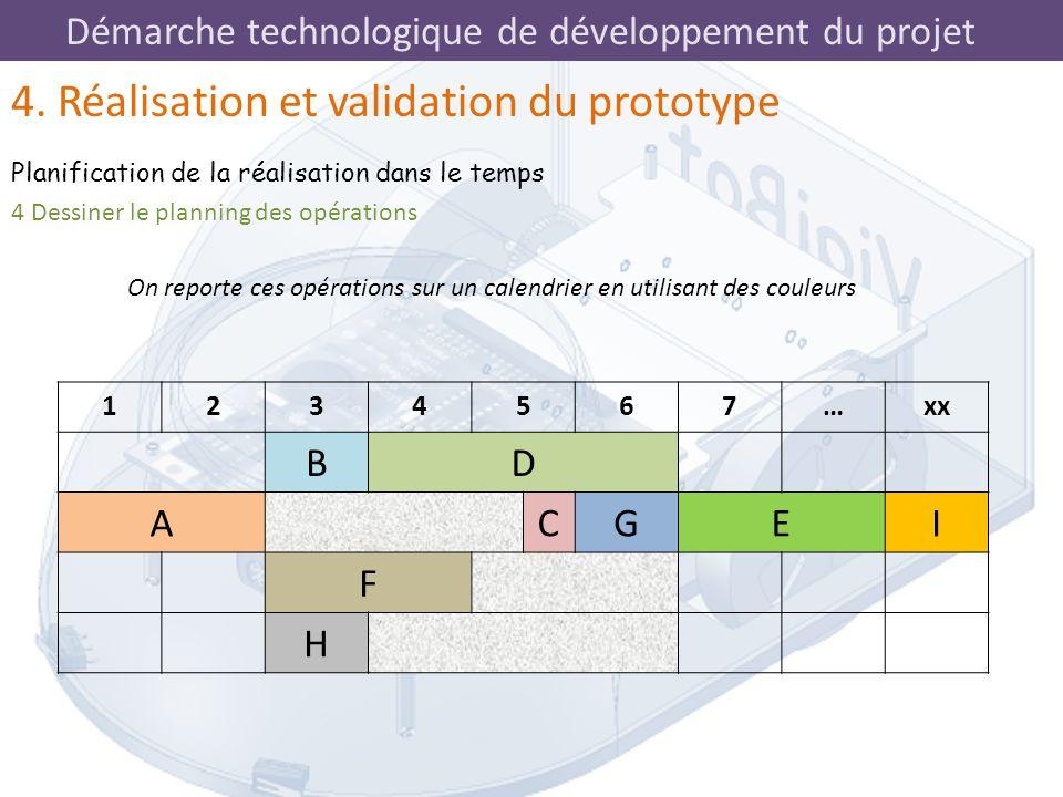 Démarche technologique de développement du projet 4 Dessiner le planning des opérations 1234567…xx BD ACGEI F H On reporte ces opérations sur un calen