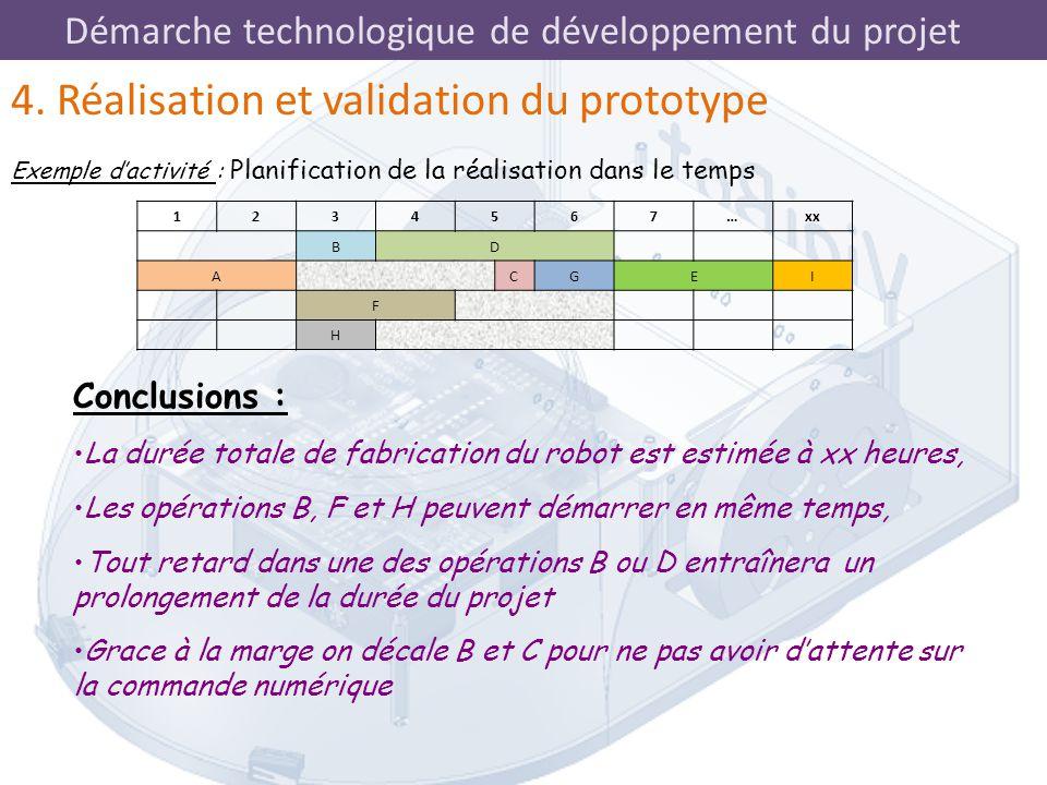 Démarche technologique de développement du projet Conclusions : La durée totale de fabrication du robot est estimée à xx heures, Les opérations B, F e