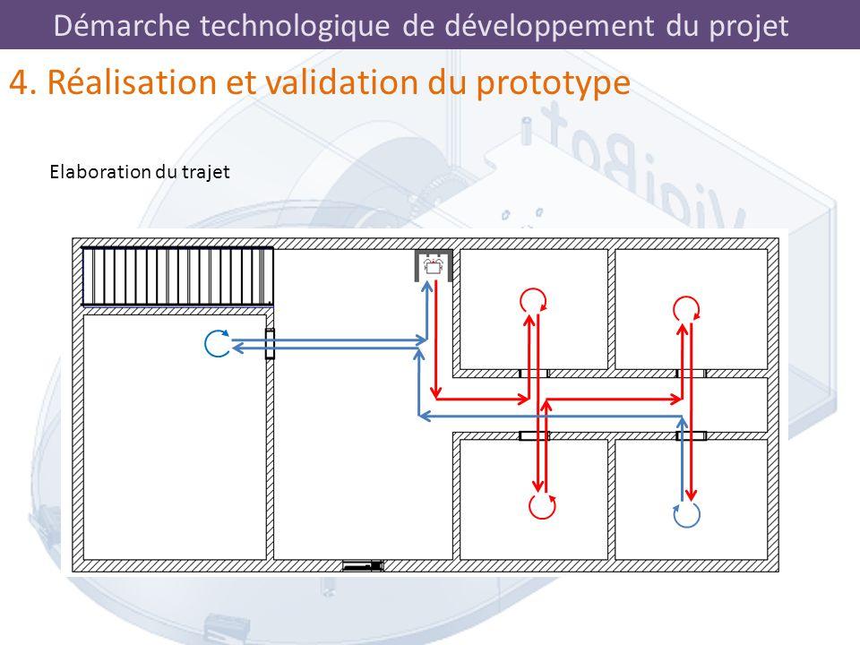Démarche technologique de développement du projet 4. Réalisation et validation du prototype Elaboration du trajet
