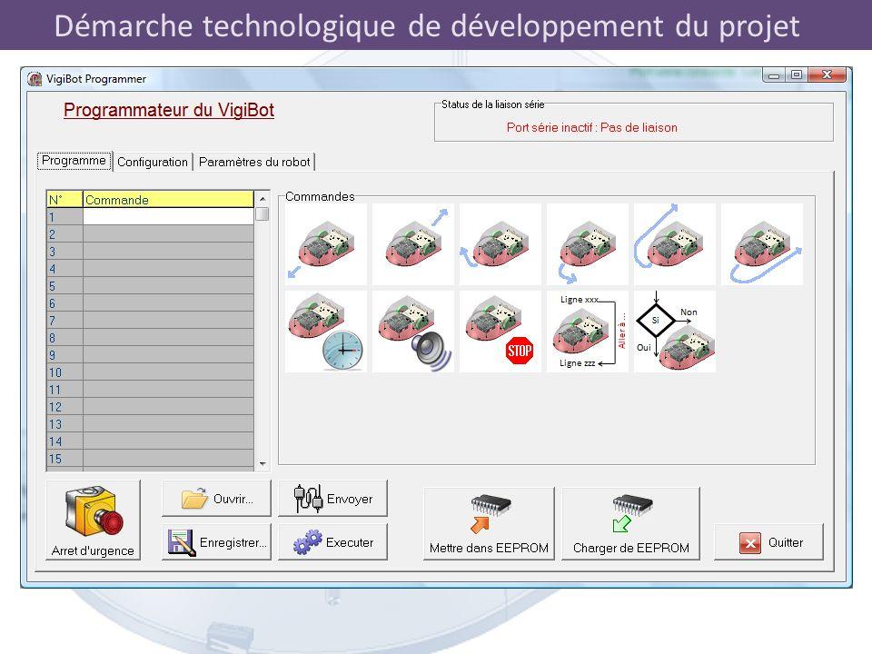 Démarche technologique de développement du projet