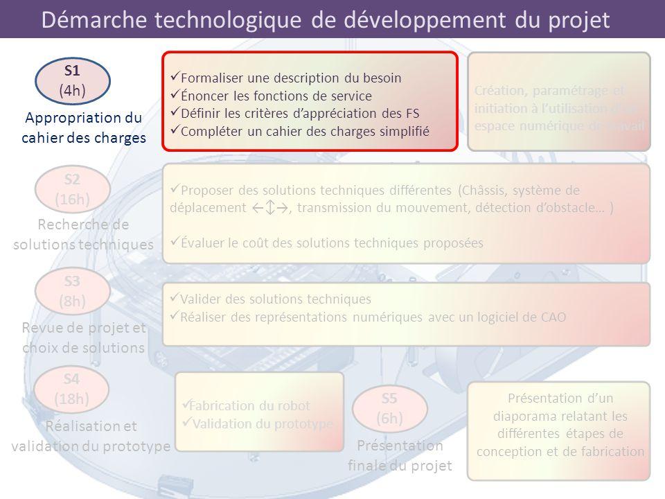 Démarche technologique de développement du projet Recherche de solutions techniques : Commande des moteurs Recherche de solutions techniques Proposer des solutions techniques différentes qui réalisent une même fonction