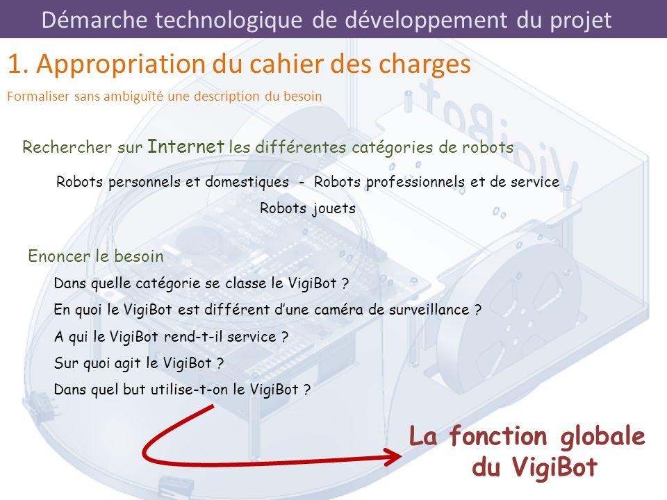 Démarche technologique de développement du projet Rechercher sur Internet les différentes catégories de robots Robots personnels et domestiques - Robo