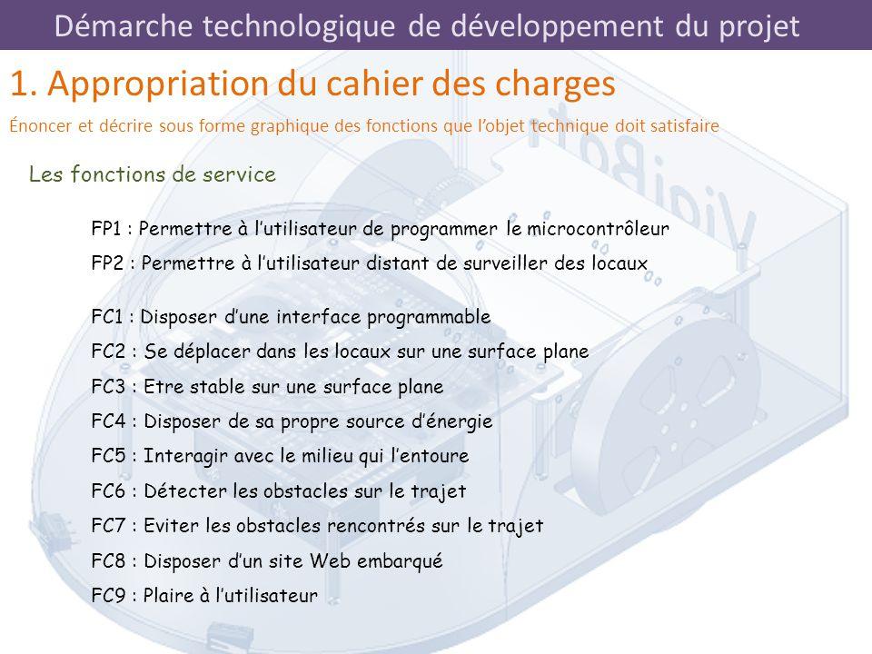 Démarche technologique de développement du projet Les fonctions de service FP1 : Permettre à l'utilisateur de programmer le microcontrôleur FP2 : Perm