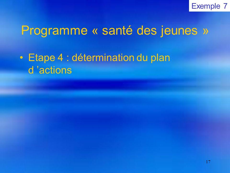 17 Programme « santé des jeunes » Etape 4 : détermination du plan d 'actions Exemple 7