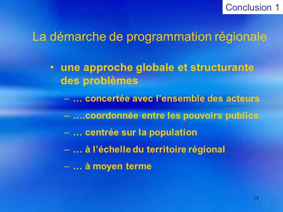 18 La démarche de programmation régionale une approche globale et structurante des problèmes –… concertée avec l'ensemble des acteurs –….coordonnée entre les pouvoirs publics –… centrée sur la population –… à l'échelle du territoire régional –… à moyen terme Conclusion 1