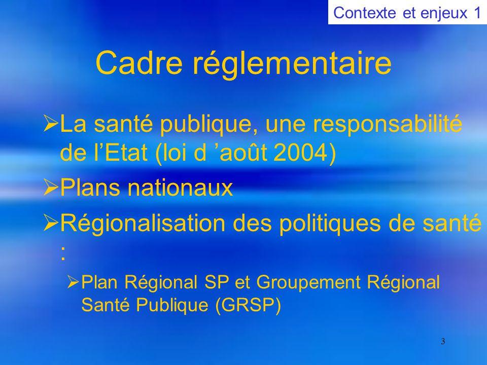 3 Cadre réglementaire  La santé publique, une responsabilité de l'Etat (loi d 'août 2004)  Plans nationaux  Régionalisation des politiques de santé :  Plan Régional SP et Groupement Régional Santé Publique (GRSP) Contexte et enjeux 1