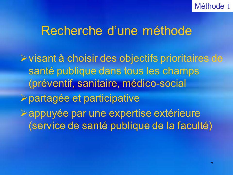 7 Recherche d'une méthode  visant à choisir des objectifs prioritaires de santé publique dans tous les champs (préventif, sanitaire, médico-social  partagée et participative  appuyée par une expertise extérieure (service de santé publique de la faculté) Méthode 1