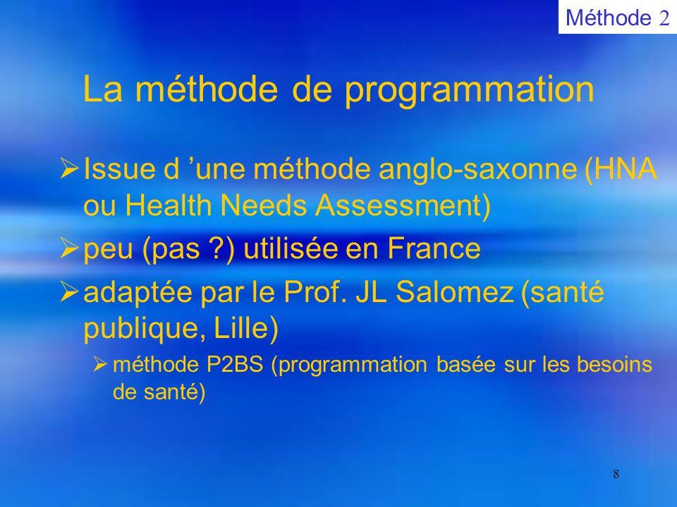8 La méthode de programmation  Issue d 'une méthode anglo-saxonne (HNA ou Health Needs Assessment)  peu (pas ) utilisée en France  adaptée par le Prof.
