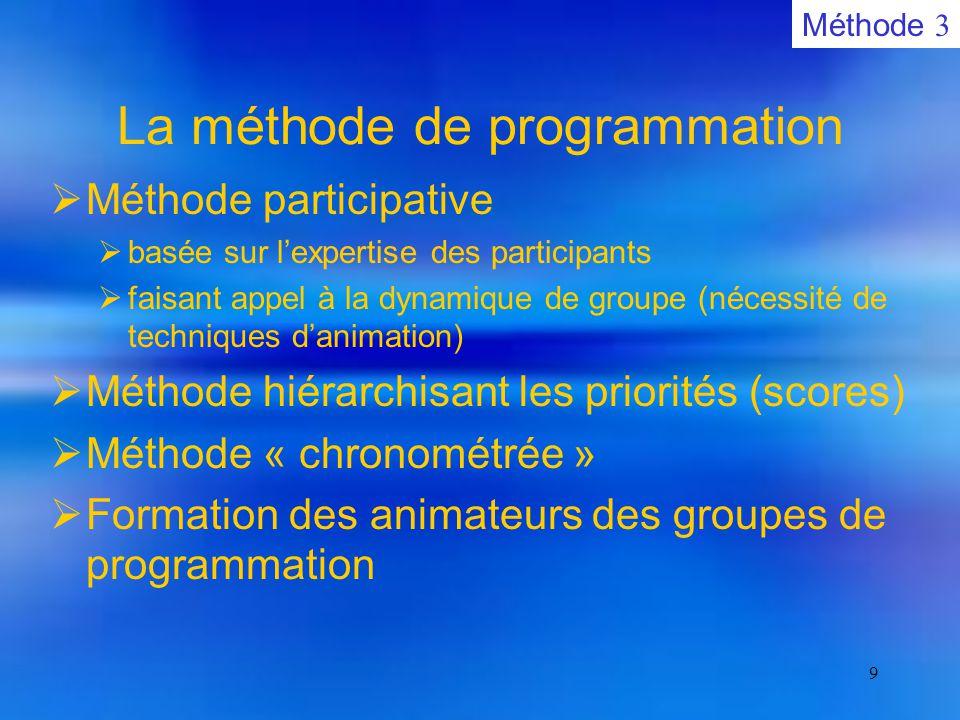 9 La méthode de programmation  Méthode participative  basée sur l'expertise des participants  faisant appel à la dynamique de groupe (nécessité de techniques d'animation)  Méthode hiérarchisant les priorités (scores)  Méthode « chronométrée »  Formation des animateurs des groupes de programmation Méthode 3