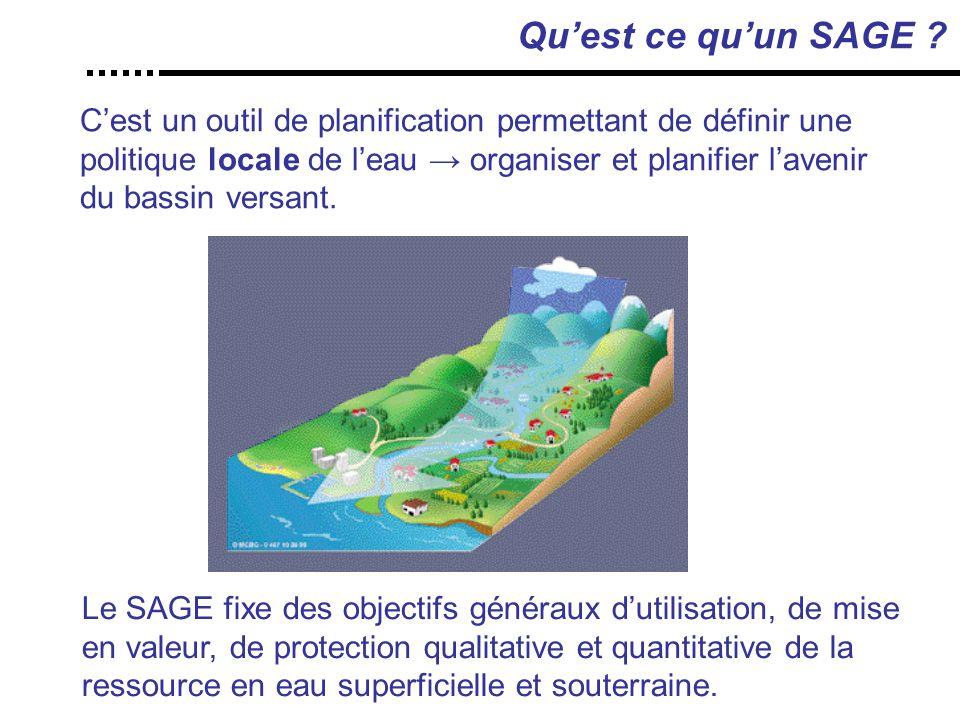 Etude préliminaire de 2005 : enjeux du SAGE Enjeux définis lors de l'étude préliminaire à la mise en place d'un SAGE dans le Bassin Houiller : -La restauration physique des milieux dégradés -La reconquête de la qualité des eaux superficielles -La gestion durable de la ressource en eau souterraine -La restauration et la protection des milieux naturels aquatiques -La protection contre les inondations