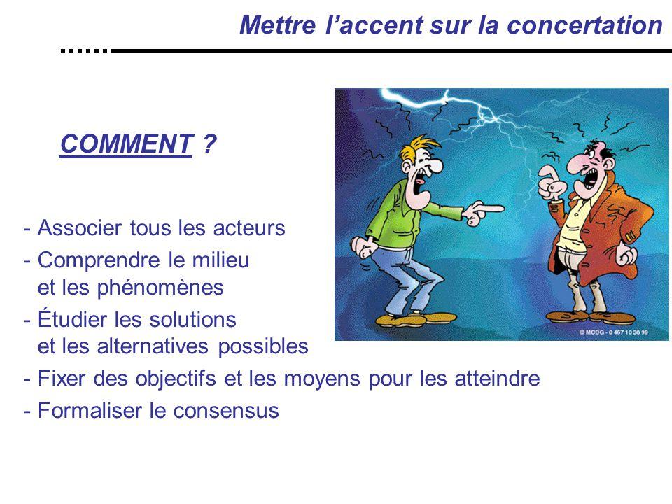 Mettre l'accent sur la concertation -Associer tous les acteurs -Comprendre le milieu et les phénomènes -Étudier les solutions et les alternatives possibles -Fixer des objectifs et les moyens pour les atteindre -Formaliser le consensus COMMENT ?