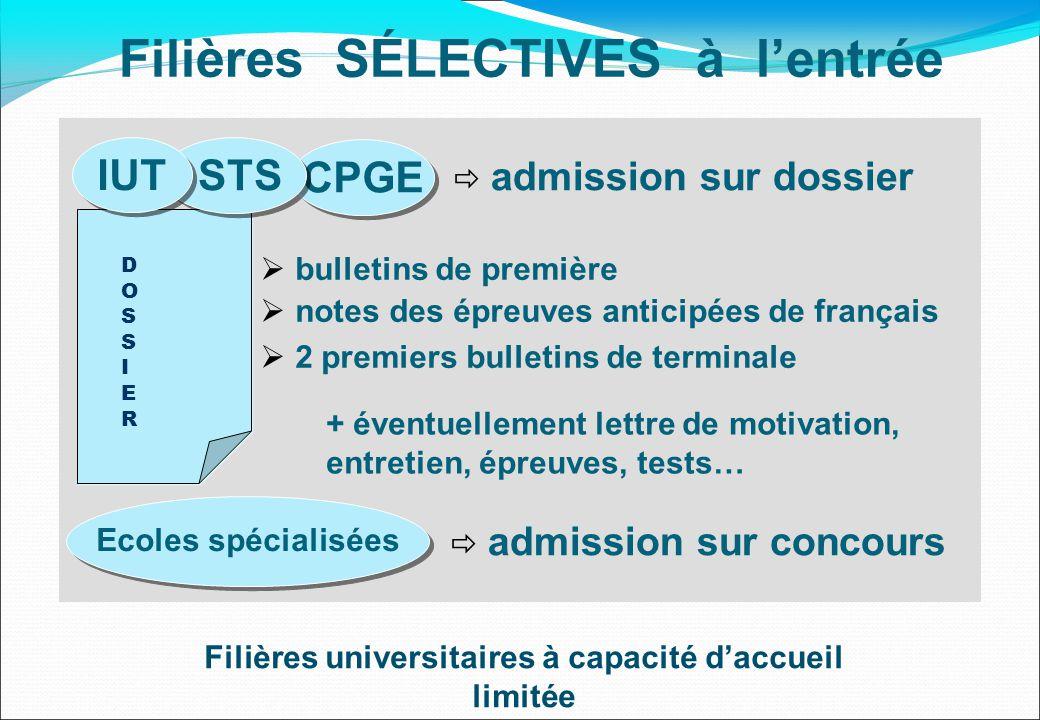  admission sur dossier  bulletins de première  notes des épreuves anticipées de français  2 premiers bulletins de terminale + éventuellement lettr