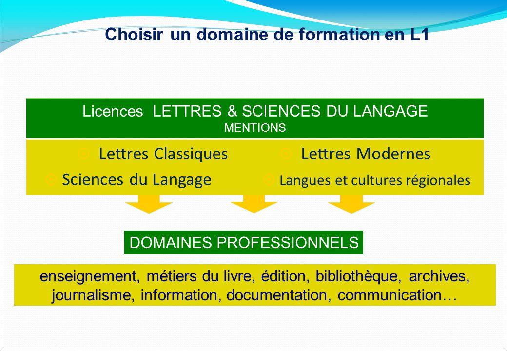 Licences LETTRES & SCIENCES DU LANGAGE MENTIONS Choisir un domaine de formation en L1 DOMAINES PROFESSIONNELS  Lettres Classiques  Sciences du Langa