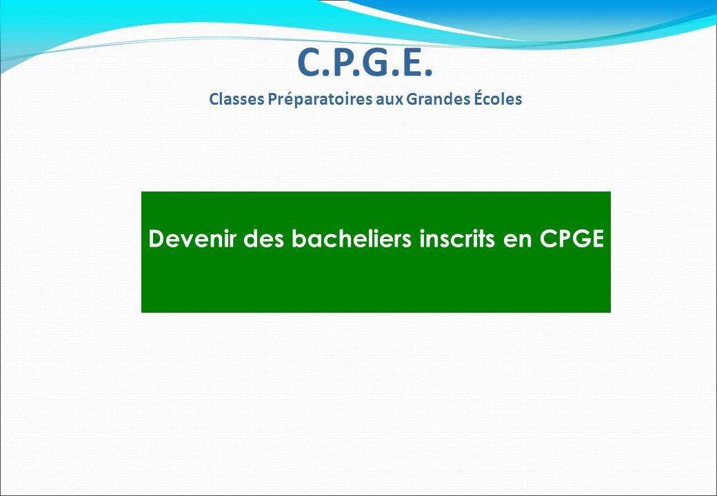 Devenir des bacheliers inscrits en CPGE C.P.G.E. Classes Préparatoires aux Grandes Écoles