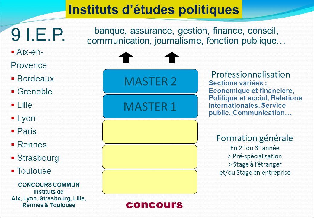 9 I.E.P.  Aix-en- Provence  Bordeaux  Grenoble  Lille  Lyon  Paris  Rennes  Strasbourg  Toulouse MASTER 1 MASTER 2 Professionnalisation Forma