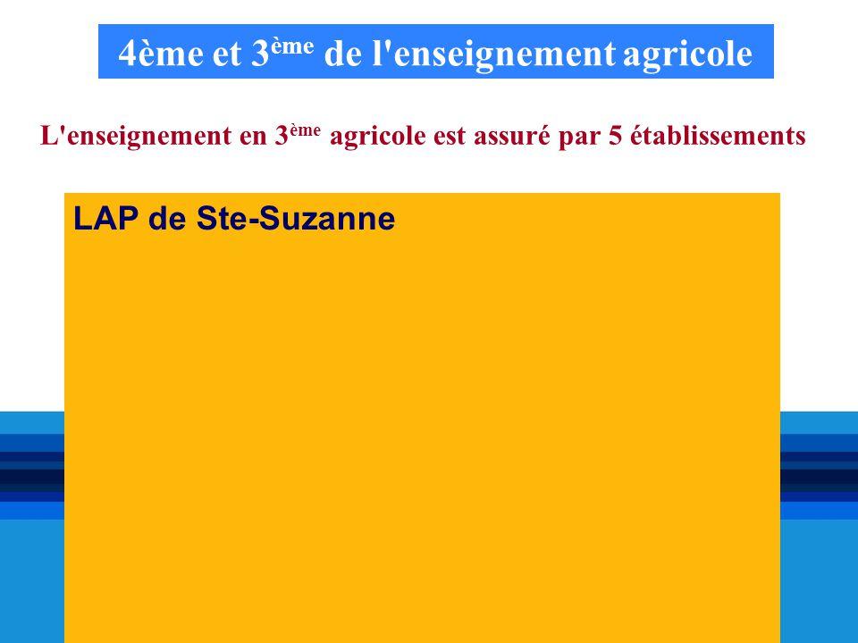4ème et 3 ème de l'enseignement agricole LAP de Ste-SuzannePrivé temps pleinPrivé temps plein MF de l'EstMF de l'Est Privé alternance MF de l'OuestPri